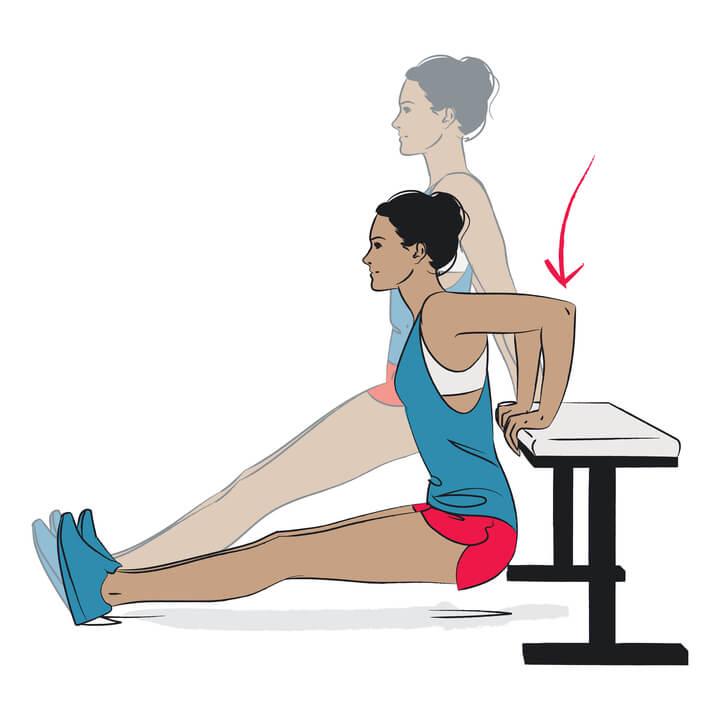 Trizeps Dips als Übung gegen Winkearme