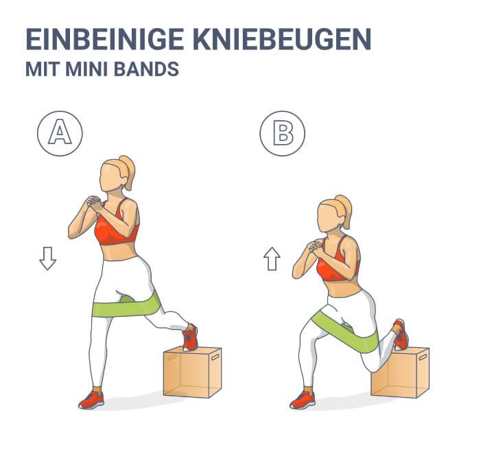 Einbeinige Kniebeugen mit Minibands