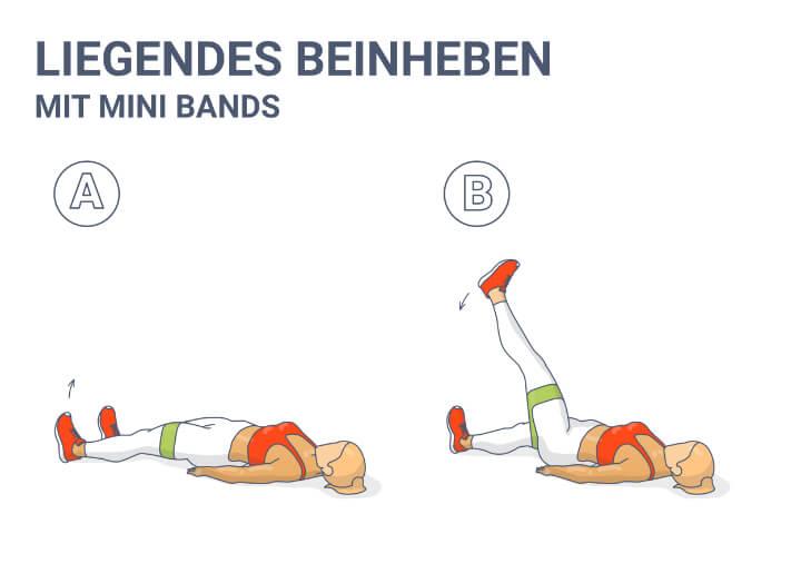 Liegendes einbeiniges Beinheben mit Mini Bands